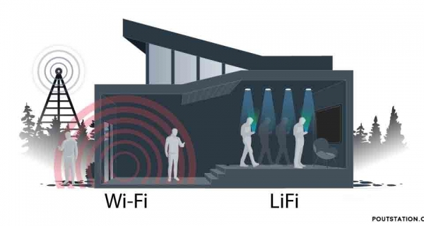 Is LIFI the new WIFI? - LIFI Technology 100 times faster than WIFI Image