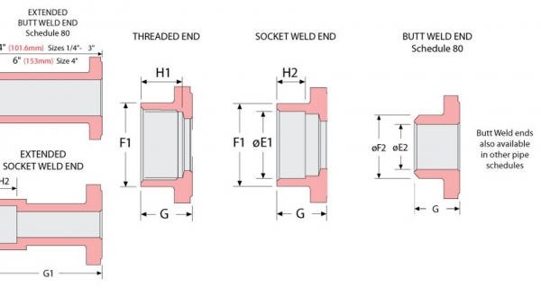 Difference between socket weld, butt weld, flanged, threaded, and valve end connections Image